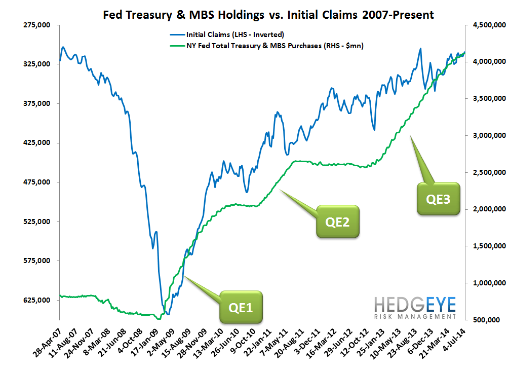 INITIAL CLAIMS: WHERE ARE WE IN THE CYCLE? - 8