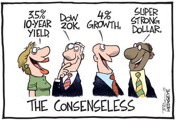 The Best of This Week From Hedgeye - Consenseless 07.14.14