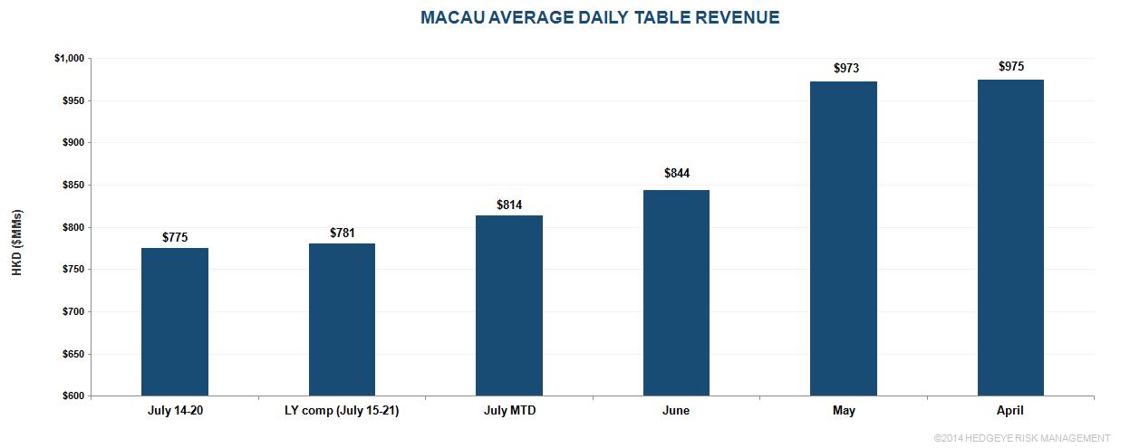 MACAU: PLACEHOLDER FOR WEEK 3 OF JULY - macau2