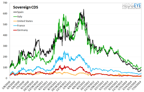 European Banking Monitor: Sberbank Swaps Widen on Conflict  - chart 4 sovereign CDS