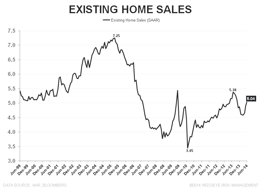 SALES RISE, AS EXPECTED, WHILE PRICES DECELERATE FURTHER - EHS LT