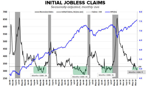 INITIAL CLAIMS: HOW LOW CAN YOU GO? - 20