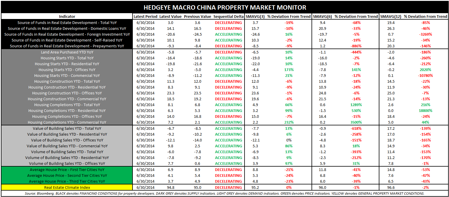 SHOULD YOU CHASE THE RALLY IN CHINESE EQUITIES? - CHINA Property Market Monitor