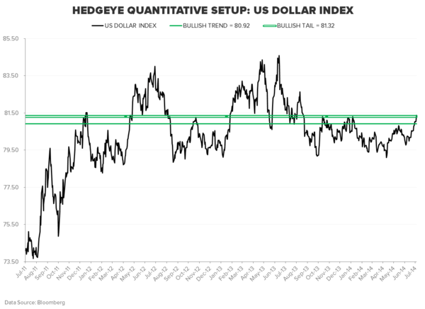 A MUST-READ ON THE 2Q GDP PRINT & JULY FOMC STATEMENT - DXY