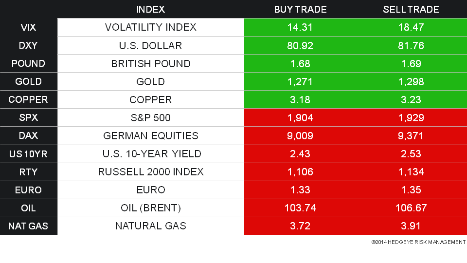 Daily Trading Ranges: August 6, 2014 - Slide1