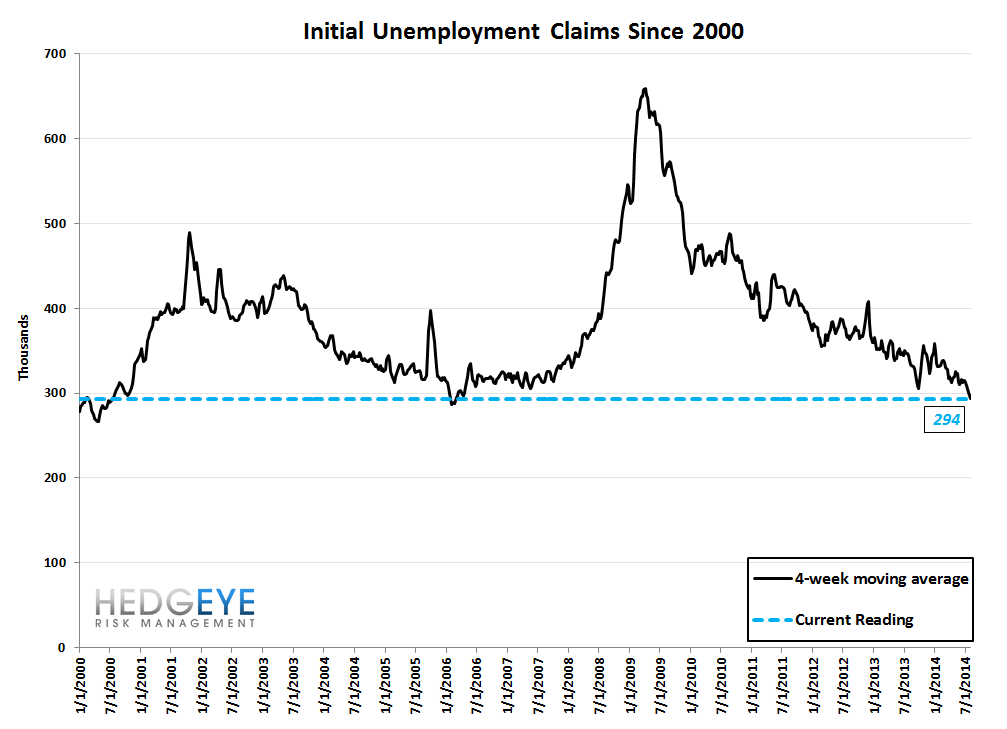 INITIAL CLAIMS - CONTEXT IS KING - 10