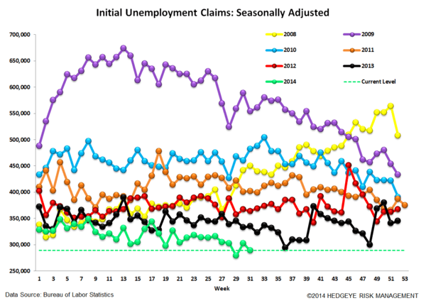 INITIAL CLAIMS - CONTEXT IS KING - 4