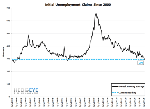 INITIAL CLAIMS - CONTEXT IS KING - 10 normal