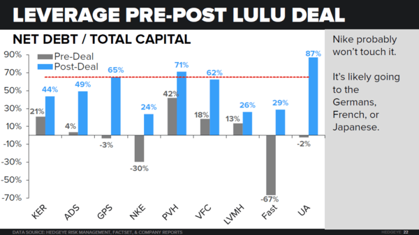 LULU – Chip Away - chart4