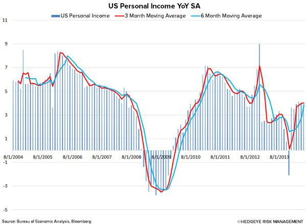 Just Charts – Earnings Season Winding Down - chart6