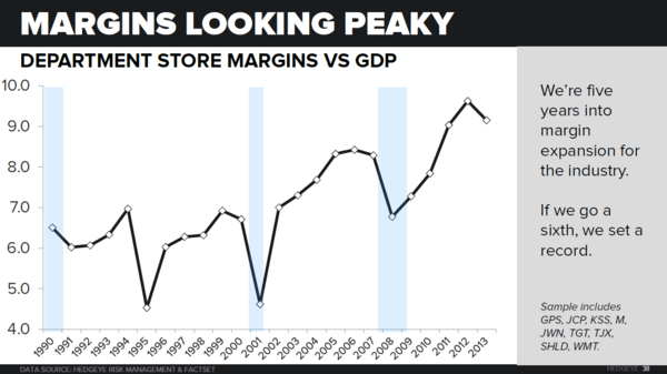 M – Not a Bad Qtr, But Expectations Still Too High - dept margins