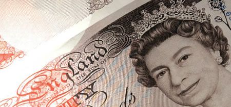FXB: Adding the British Pound to Investing Ideas - pound sterling today