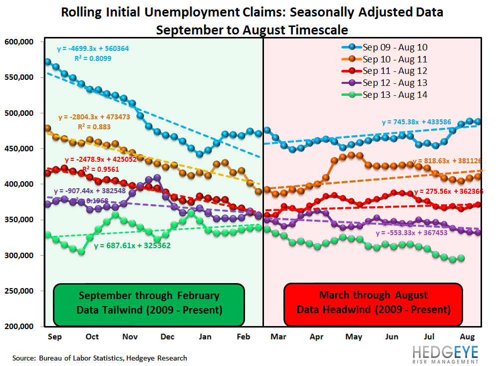 INITIAL CLAIMS DATA SOFTENS BUT THE TREND REMAINS INTACT - 1