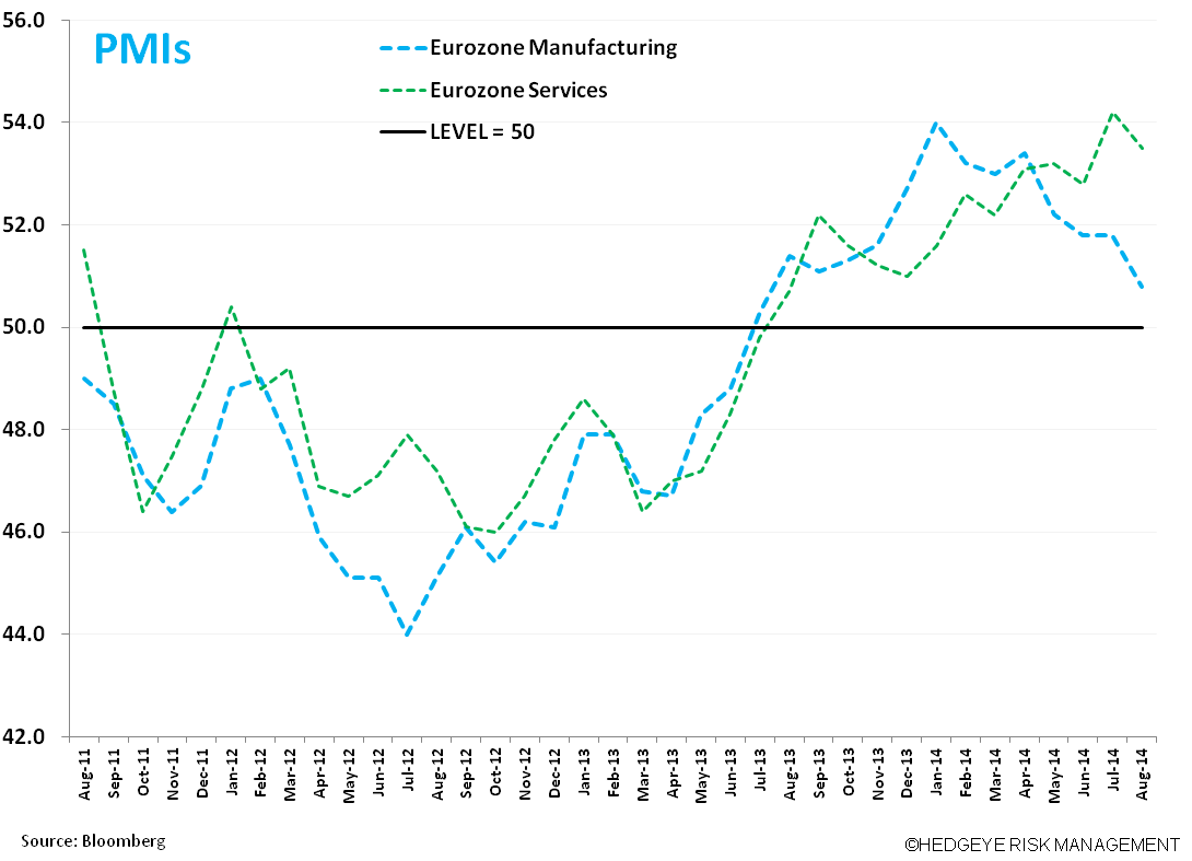 Draghi Trumps Yellen's Dovishness – Sticking with the Playbook  - x. pmis