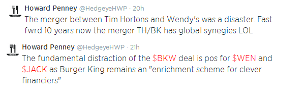 6 Tweets: Hedgeye's Howard Penney Thinks Burger King Is 'Disaster Waiting to Happen' - h5