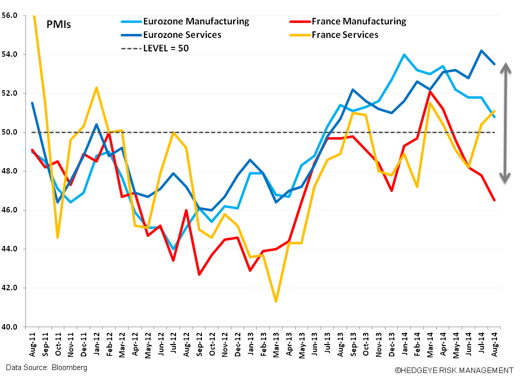 Shorting France (EWQ) - vv pmis