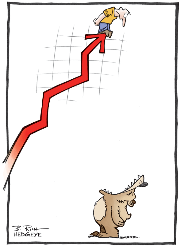 Cartoon of the Day: All Time SPY-Highs - Waiting bear 08.27.2014