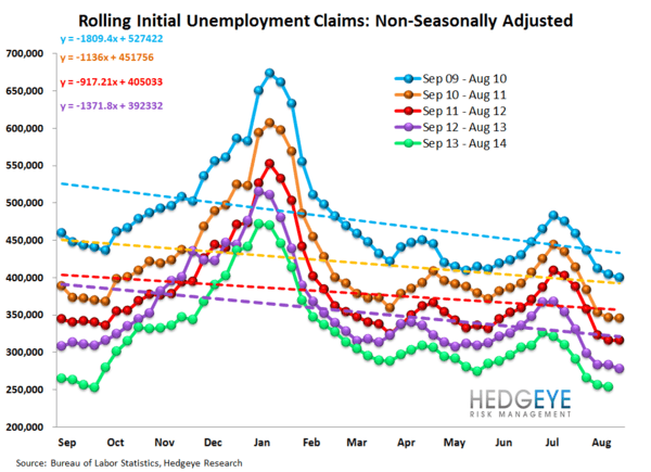 INITIAL CLAIMS - LABOR MKT CHUGGING ALONG - 12
