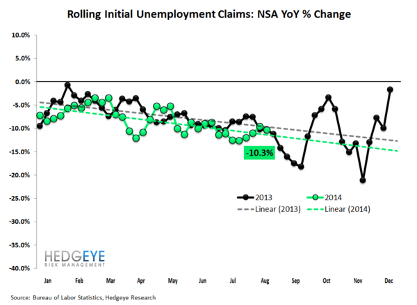 INITIAL CLAIMS - LABOR MKT CHUGGING ALONG - 2