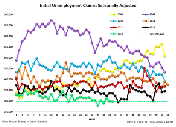 INITIAL CLAIMS - LABOR MKT CHUGGING ALONG - 4