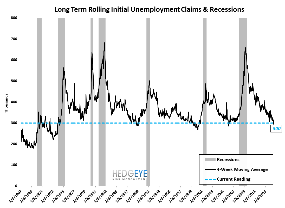 INITIAL CLAIMS - LABOR MKT CHUGGING ALONG - 9