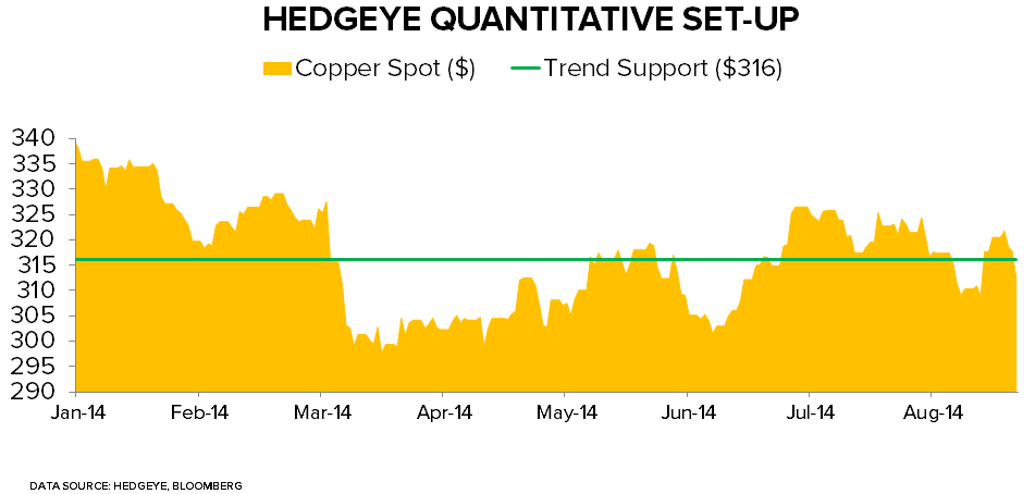Is Indonesia's Export Ban on Copper Bauxite Nearing Resolution? - Copper Levels Chart