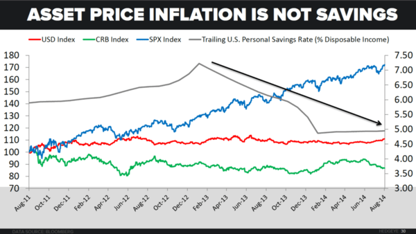 The Best of This Week From Hedgeye - COD 8.27.14