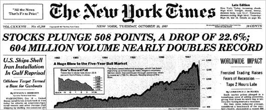 Panic! Market Up - Black Monday the Stock Market Crash of 1987 NYT