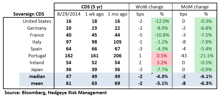 TUESDAY MORNING RISK MONITOR: EU QE TAKES THE SPOTLIGHT - 18