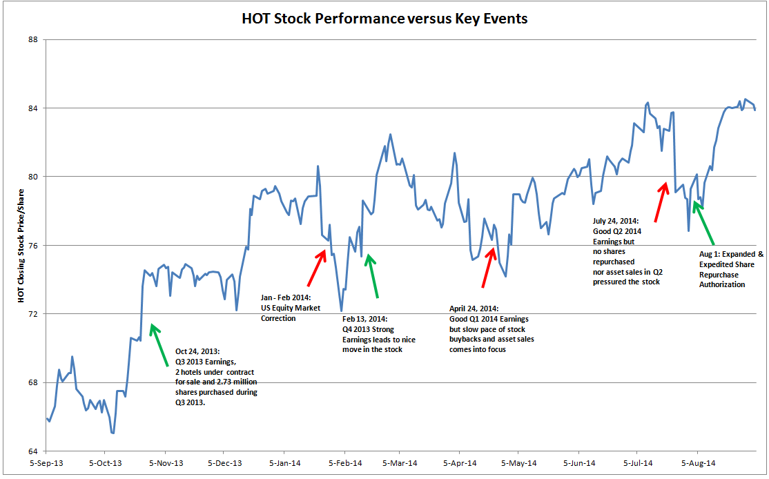 HOT: CHECKING IN ON 2H 2014 - HOT1