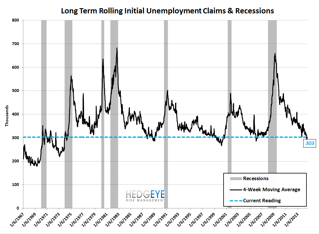 INITIAL CLAIMS - AUGUST WEAKENS RELATIVE TO JULY - 9
