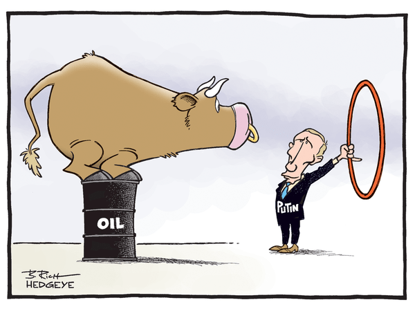 The Best of This Week From Hedgeye - Putin oil 9.3.14
