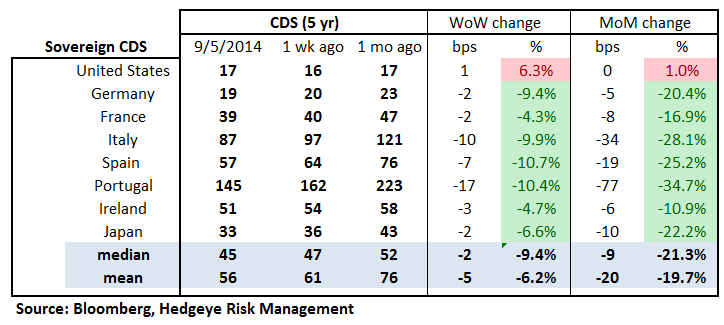 MONDAY MORNING RISK MONITOR: BACK TO THE GRIND - 18