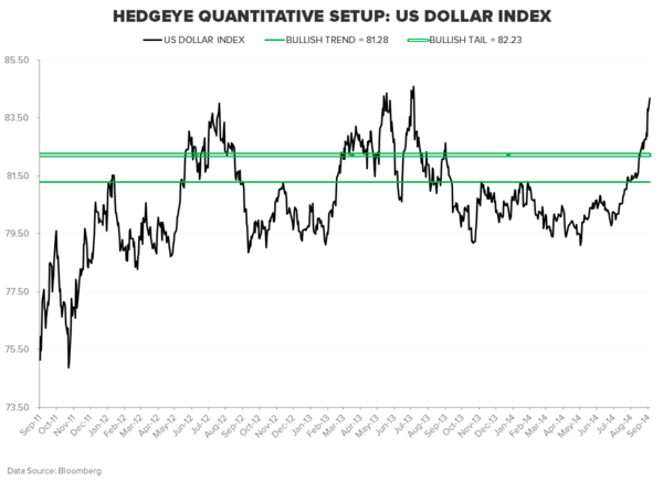 SHOULD YOU REMAIN OVERWEIGHT EMERGING MARKETS? - DXY