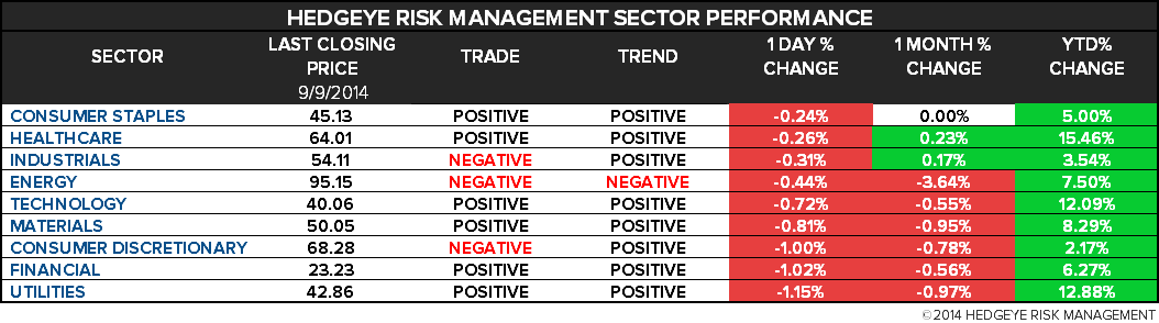 THE HEDGEYE DAILY OUTLOOK - 2A