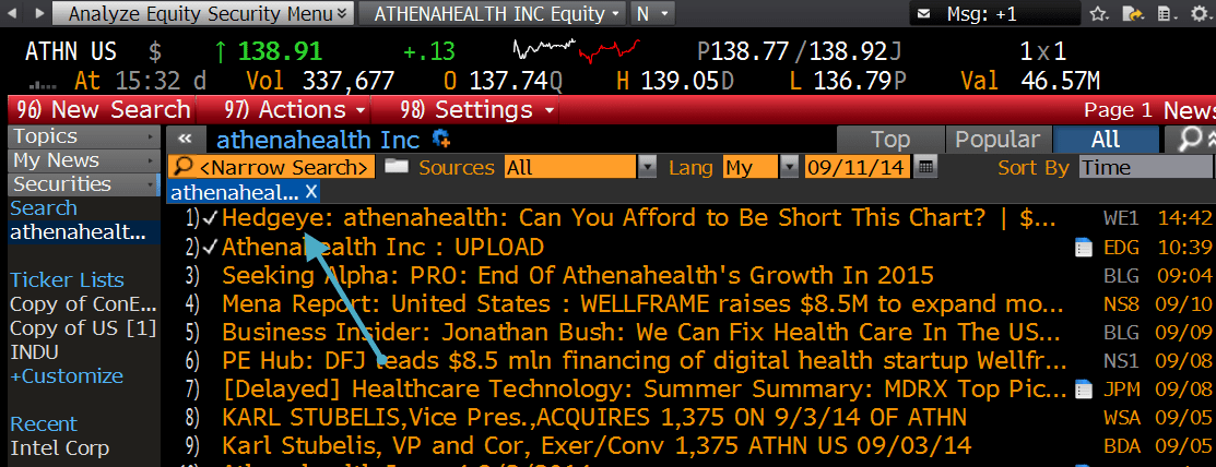 athenahealth: Can You Afford to Be Short This Chart? | $ATHN - athn99