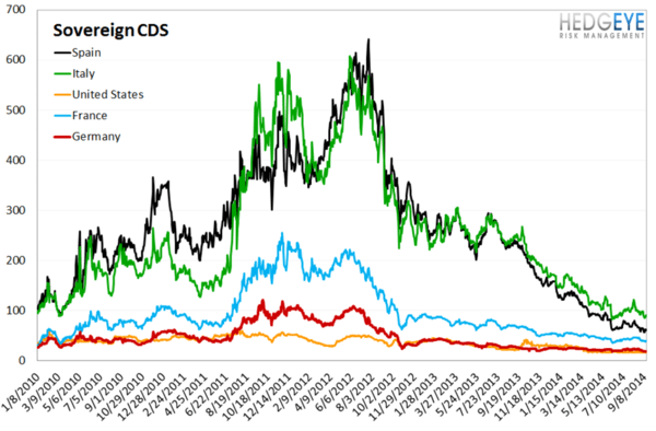 European Banking Monitor: Financials CDS Wider on the Week - chart4 sovereign