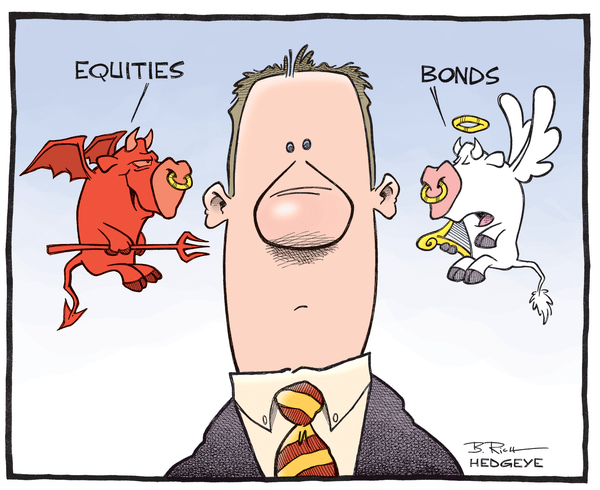 Cartoon of the Day: Angels & Demons - Equities devil  bonds angel
