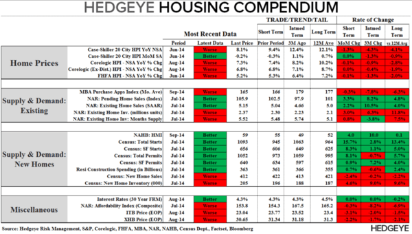 ARE YOU POSITIONED DEFENSIVELY ENOUGH FOR QUAD #4? - Housing Compendium