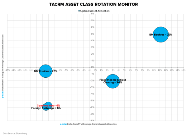 ARE YOU POSITIONED DEFENSIVELY ENOUGH FOR QUAD #4? - TACRM ACRM Delta