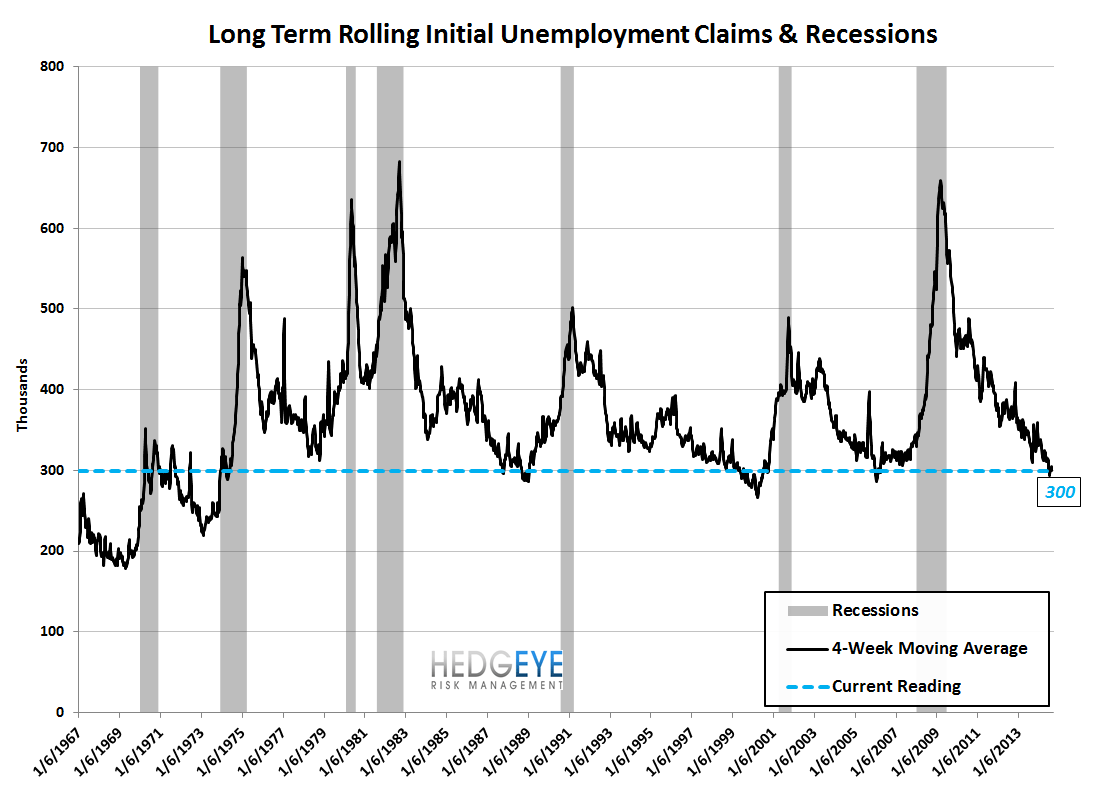 INITIAL CLAIMS - A POSITIVE REVERSAL - 9