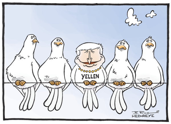 The Best of This Week From Hedgeye - Yellen Dove 9.17.14