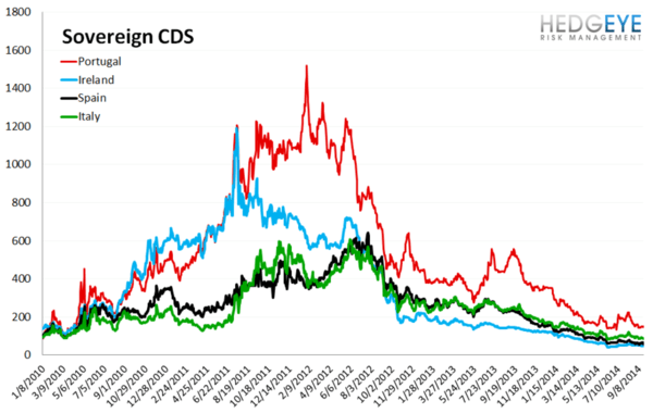 European Banking Monitor: Sovereign CDS Flat, Financials CDS Mostly Tighter - chart3 sovereign CDS