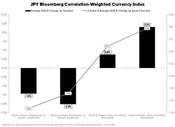 JAPAN: UP ON A ROPE, FULL OF [MISGUIDED] HOPE - JPY