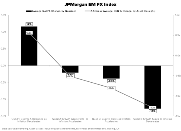 EMERGING MARKETS: THE EM RELIEF RALLY IS LIKELY OVER - EM FX