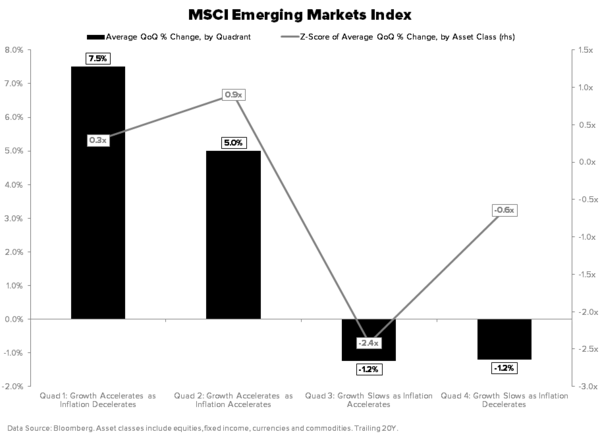 EMERGING MARKETS: THE EM RELIEF RALLY IS LIKELY OVER - MXEF