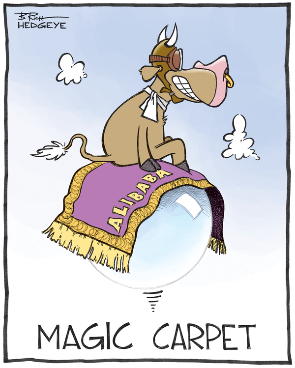 The Best of This Week From Hedgeye - Magic cartpet Alibaba 9.244.14
