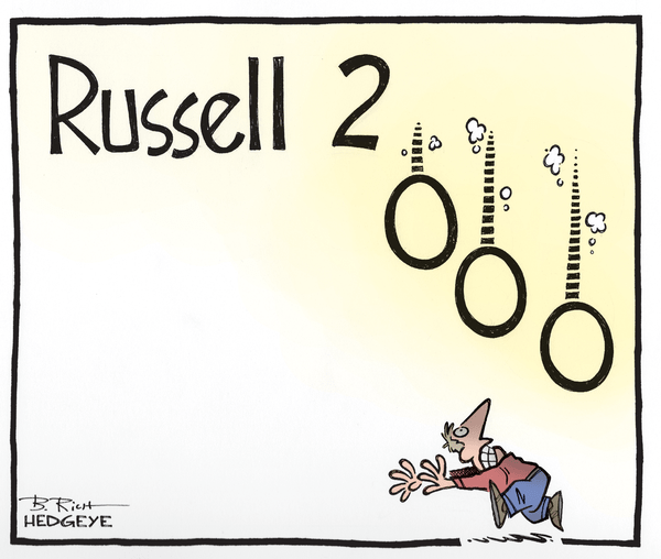 Cartoon of the Day: Beware of the Russell 2000 - Russell 2000 cartoon 09.29.2014