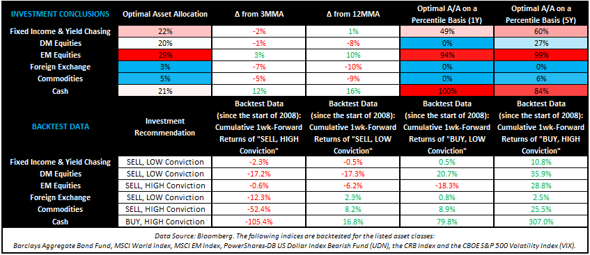 HUNTING FOR SHORT IDEAS IN THE EM SPACE? LOOK NO FURTHER THAN SOUTH AFRICA - TACRM Summary Table