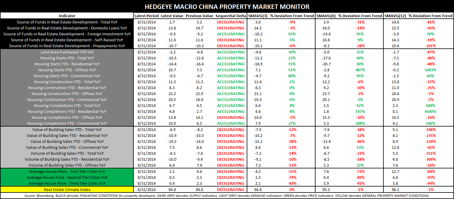 "DEFCON 2.5: THE ""CHINA OVERHANG"" IS LIKELY TO CONTINUE - CHINA Property Market Monitor"